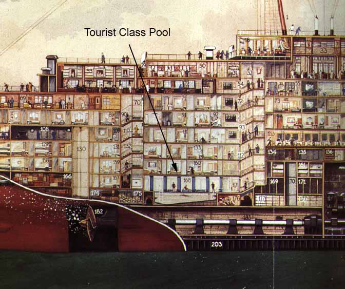 The tourist class pool and gymnasium - Did the titanic have swimming pools ...